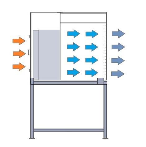 laminar flow hoods laminar flow cabinets rh laboratory supply net laminar air flow cabinet diagram laminar flow chart